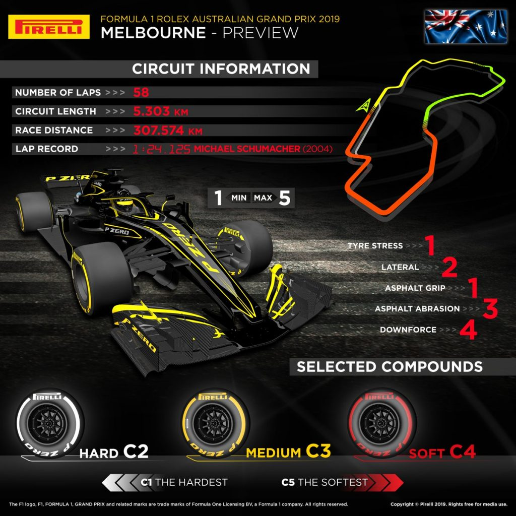 Pirelli: 2019 tyres on course for durability and performance objectives