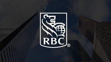 Photo of Latifi sponsor Royal Bank of Canada joins Williams